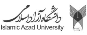 نصب، سرویس و تعمیر کولر در دانشگاه آزاد اسلامی